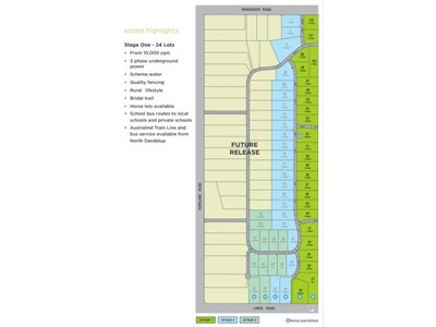 Property for sale in North Dandalup : Abel Property