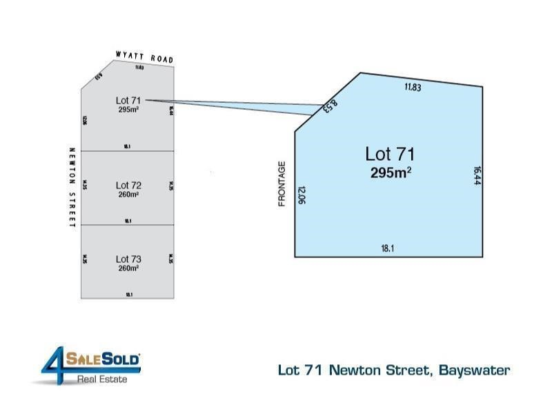 Property for sale in Bayswater : 4SaleSold Real Estate