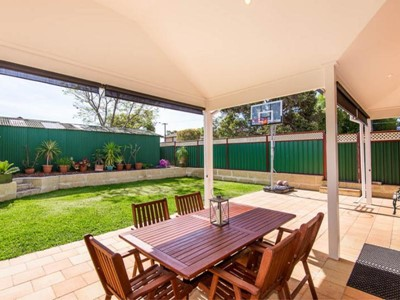 Property for rent in Mount Hawthorn : BOSS Real Estate